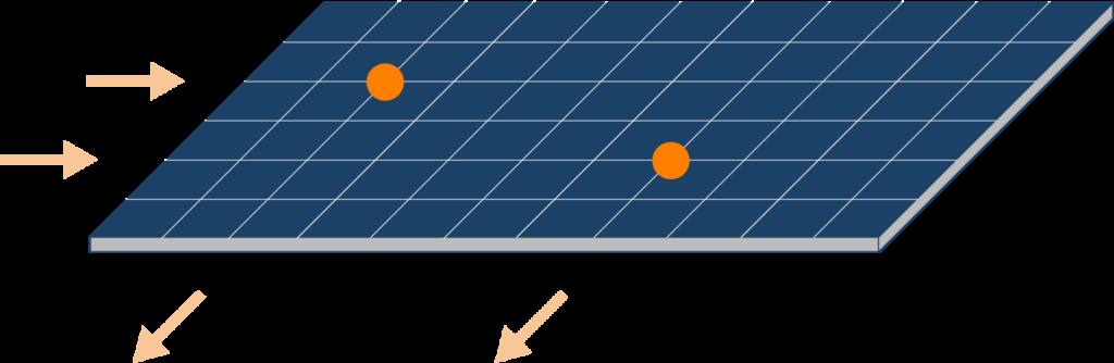 Multi touch illustratie