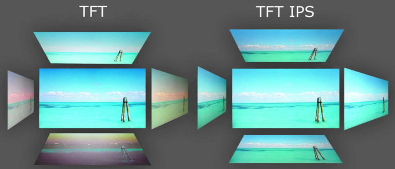 IPS vs TFT display techniek vergelijking